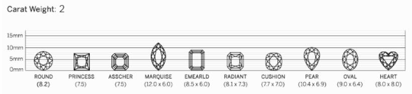 carat weight 2 scale of the diamond shapes yves lemay jewelry