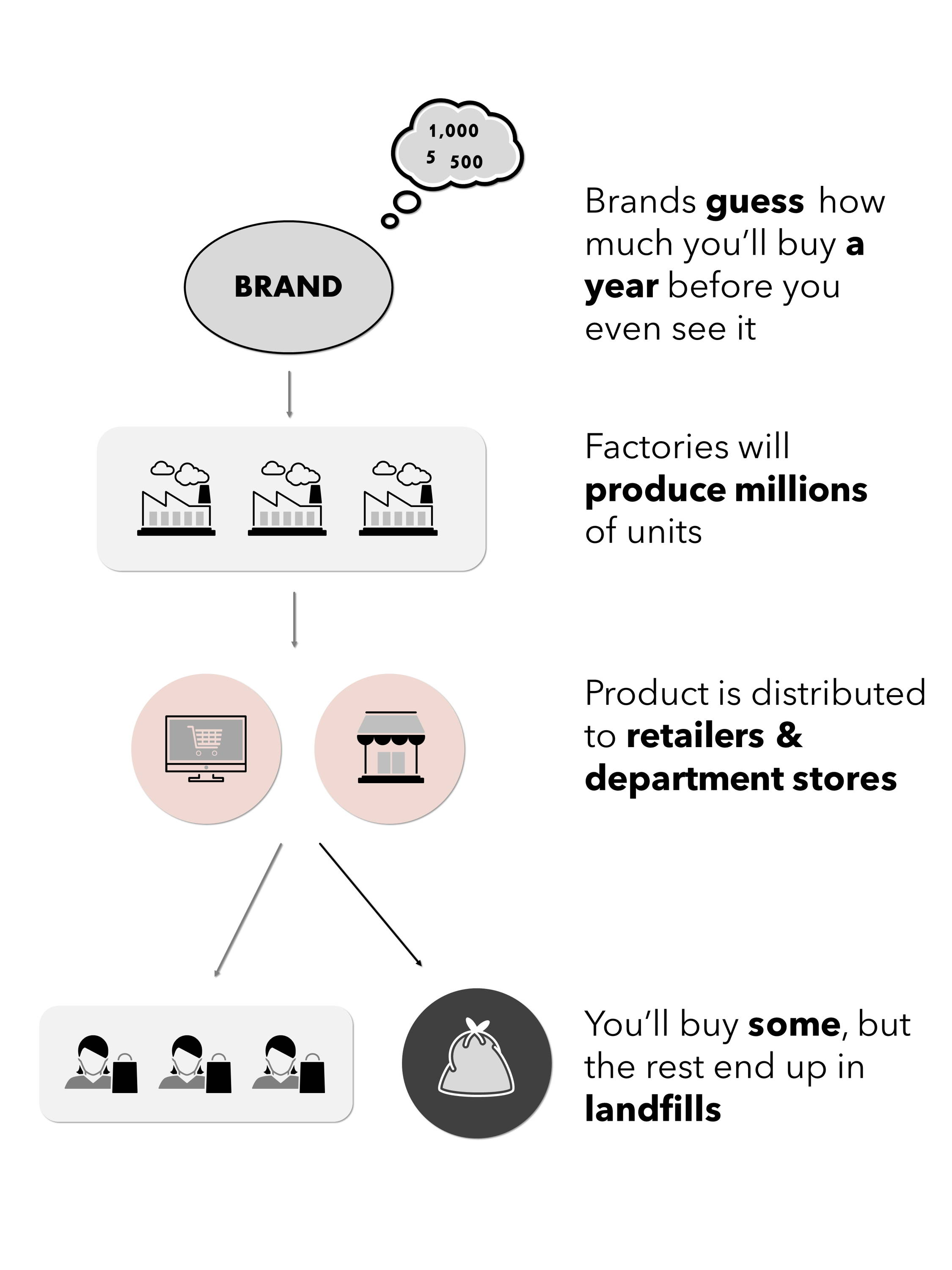 mass production infographic