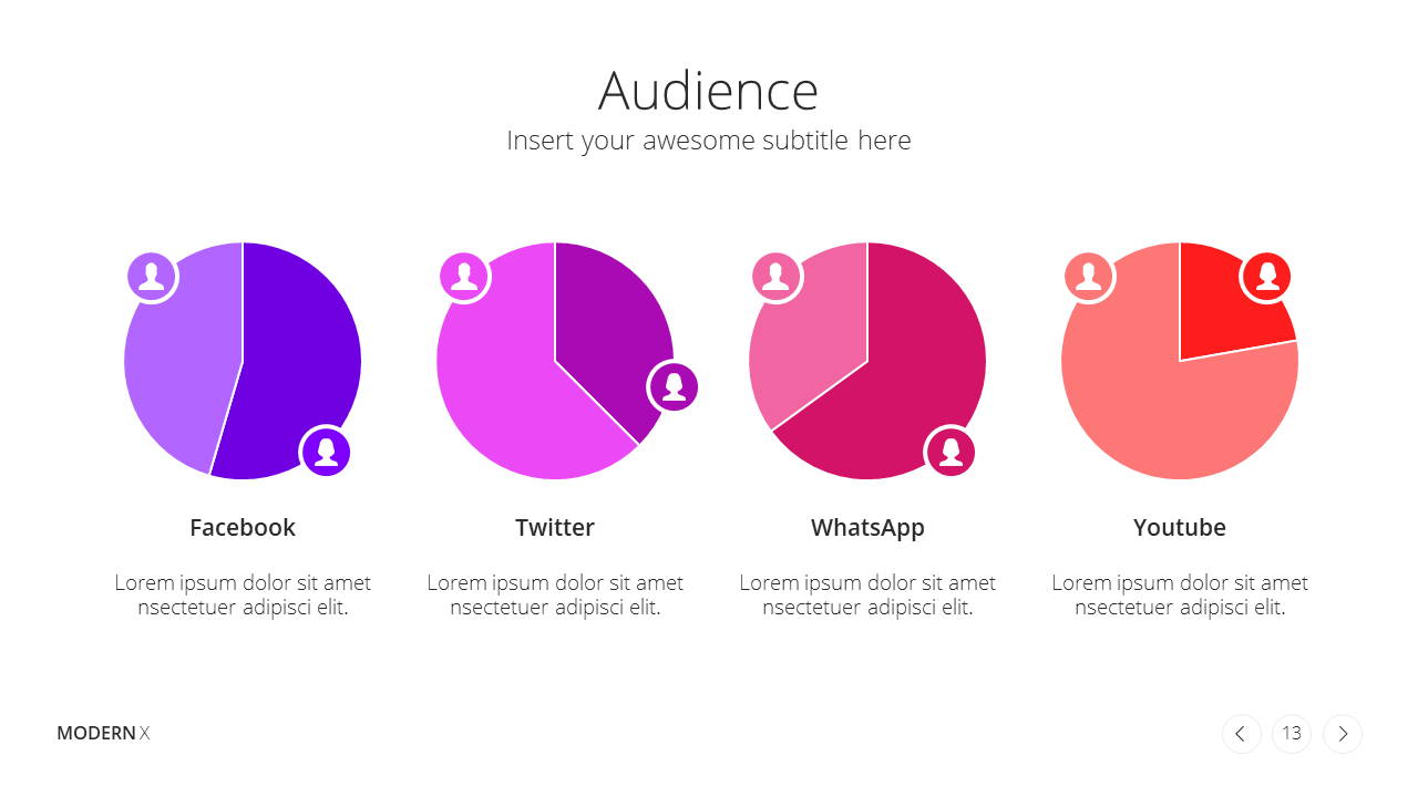 Modern X Social Media Report Presentation Template Monthly Audience