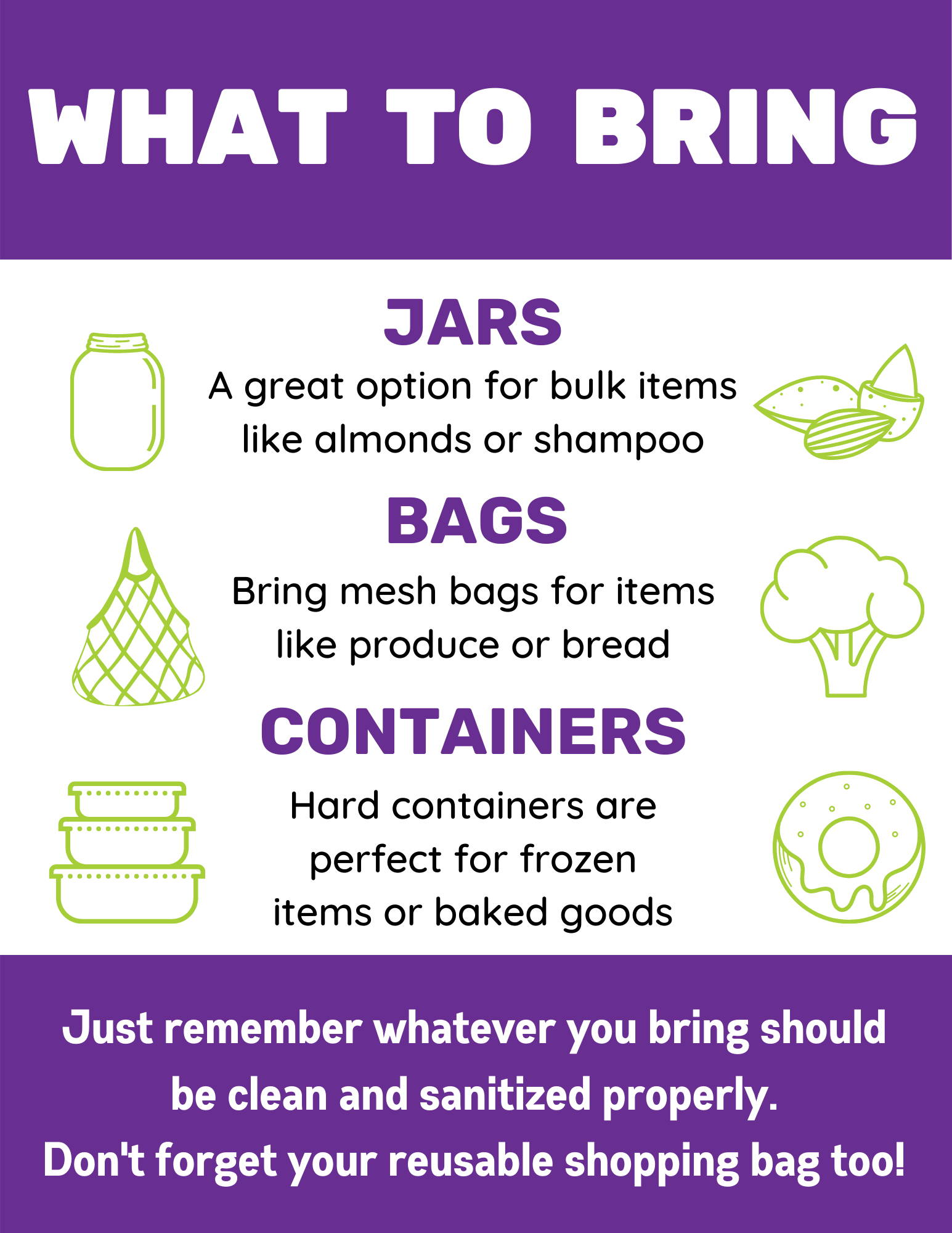 Infographic: what to bring with you, jars, bags, containers. All should be sanitized