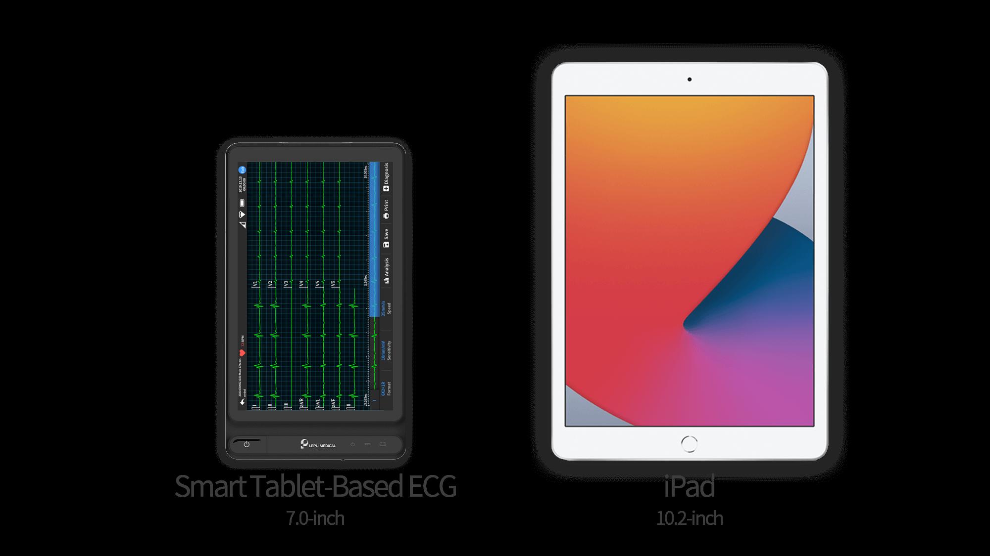La comparación de tamaño entre el ECG basado en tableta inteligente Wellue de 7 pulgadas y el iPad de 10.2 pulgadas.