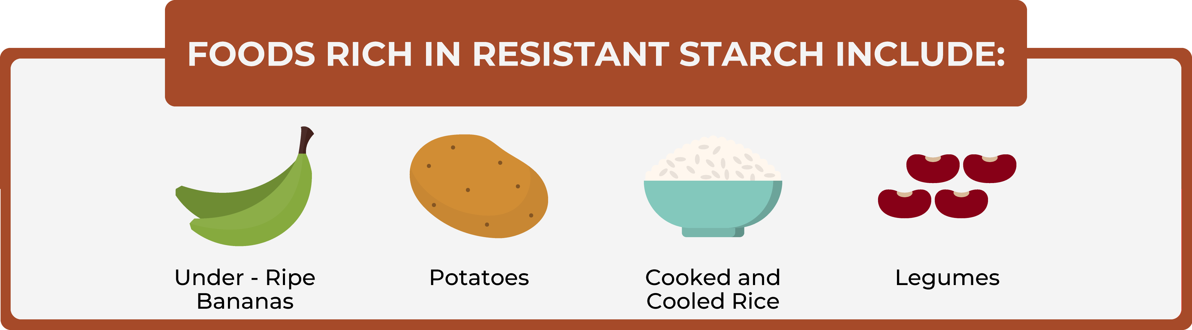 Foods rich in resistant starch