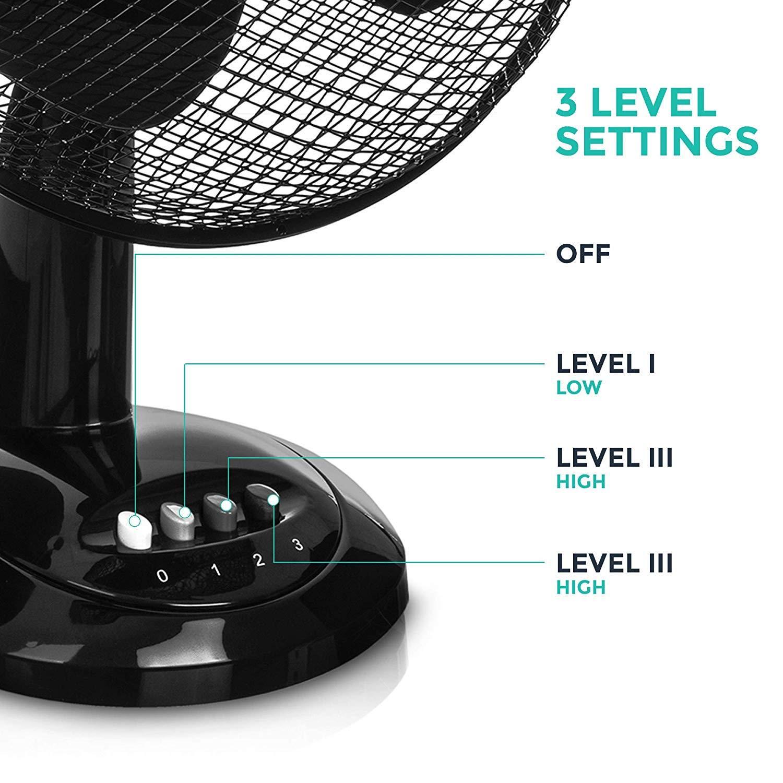 3 Level Settings
