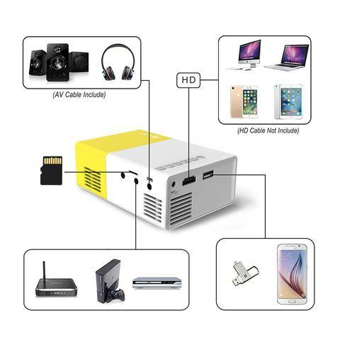 projector connecting to mobile, game console, pc