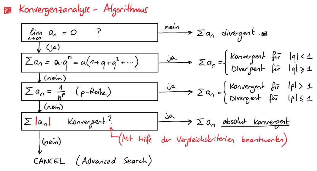 Reihen und Konvergenz – Step 11 – Stepik