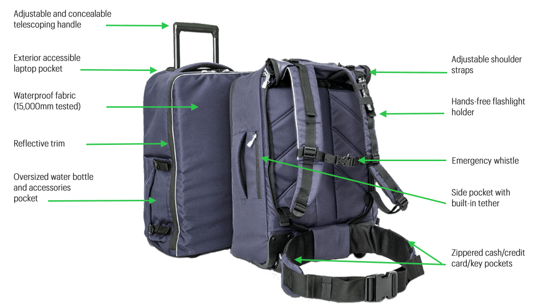 Go bag with arrows calling out exterior features