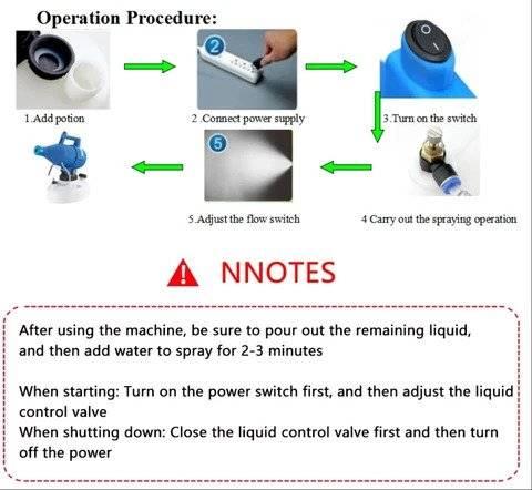 electric atomizer,  disinfectant fogger machine