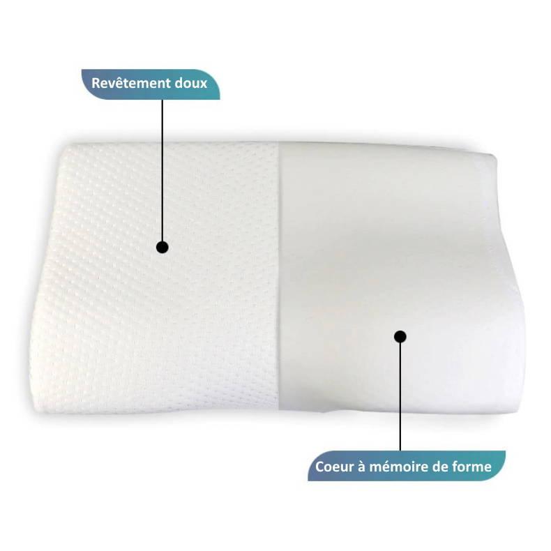Oreiller ergonomique pour les cervicales