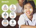 43400 children reached, 23700 children currently enrolled in UWS schools