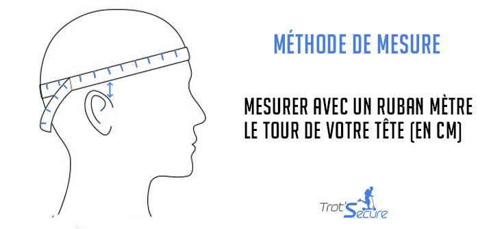 methode mesure cagoule ventilee