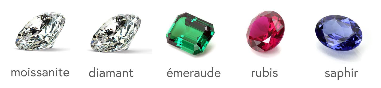 Tableau avec des images de moissanite, de diamant, d'émeraude, de rubis et de saphir