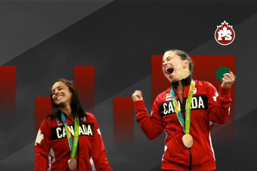 Paris sur les Québécois aux Jeux Olympiques