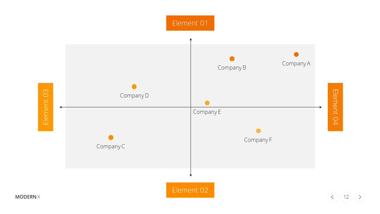 Modern X Presentation Template Business Plan Competition Landscape
