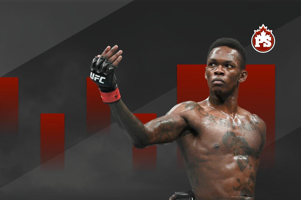 Les Pronostics De L'UFC 263