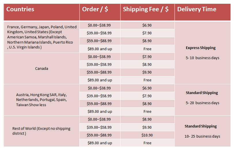 LAPA shipping info, express shipping and standard shipping are both available.