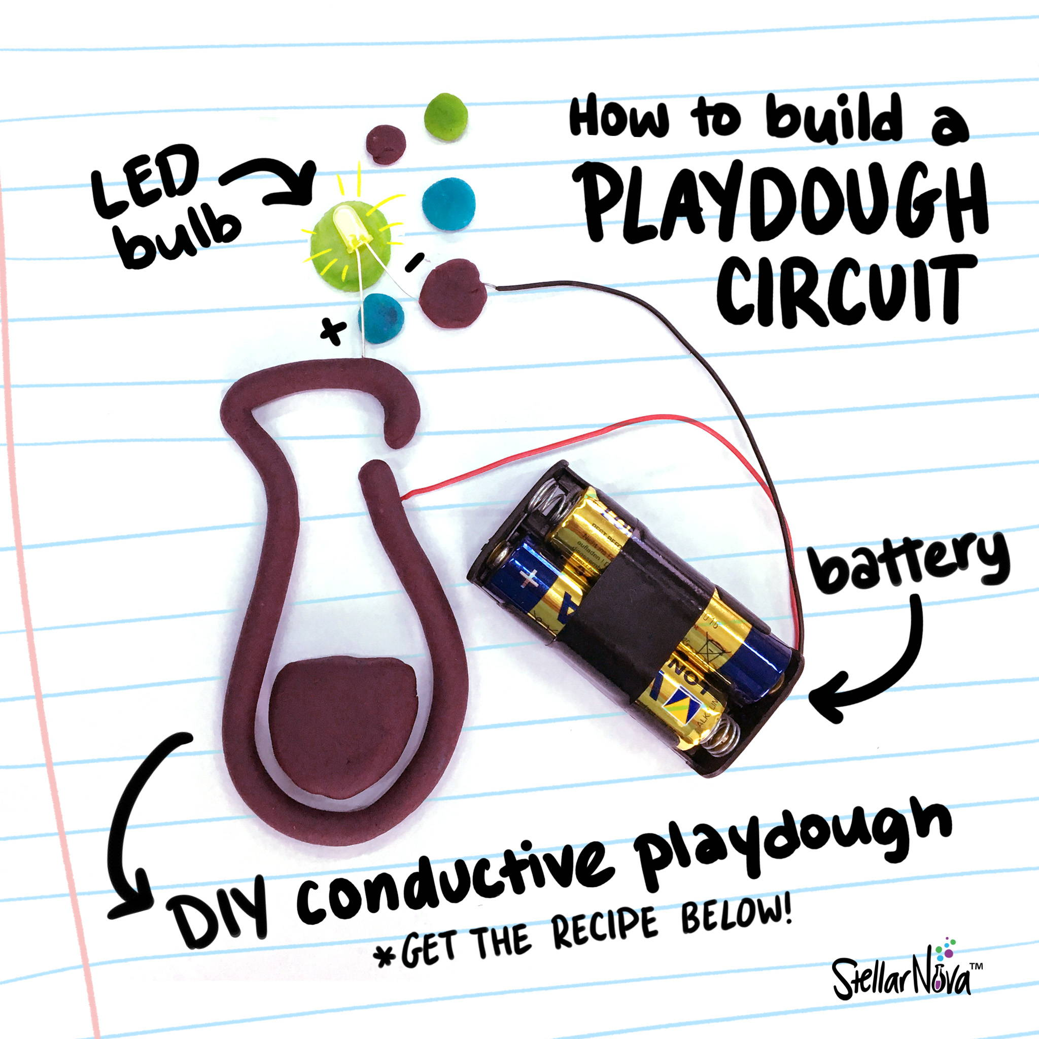 Diy Science Activities Stellarnova Electrical Circuit Project Ideas Playdough