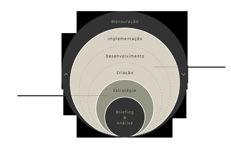 infografico-ideias.png