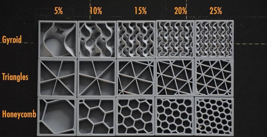 3D Printing Infill Types