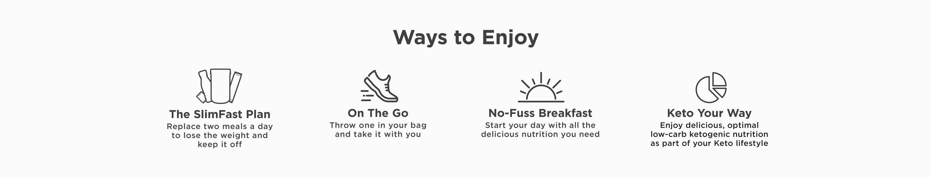 Ways to enjoy Keto Meal Bars: Use them on the SlimFast plan, take them on the go, have a no-fuss breakfast, or do keto your way