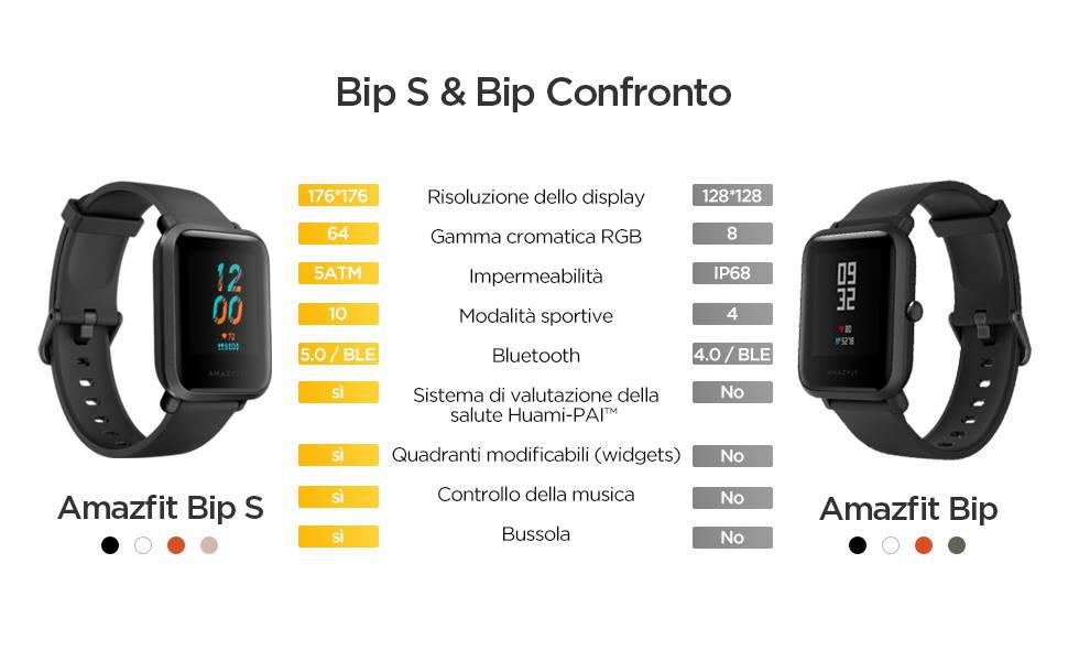 Amazfit Bip S & Amafit Bip Confornto.