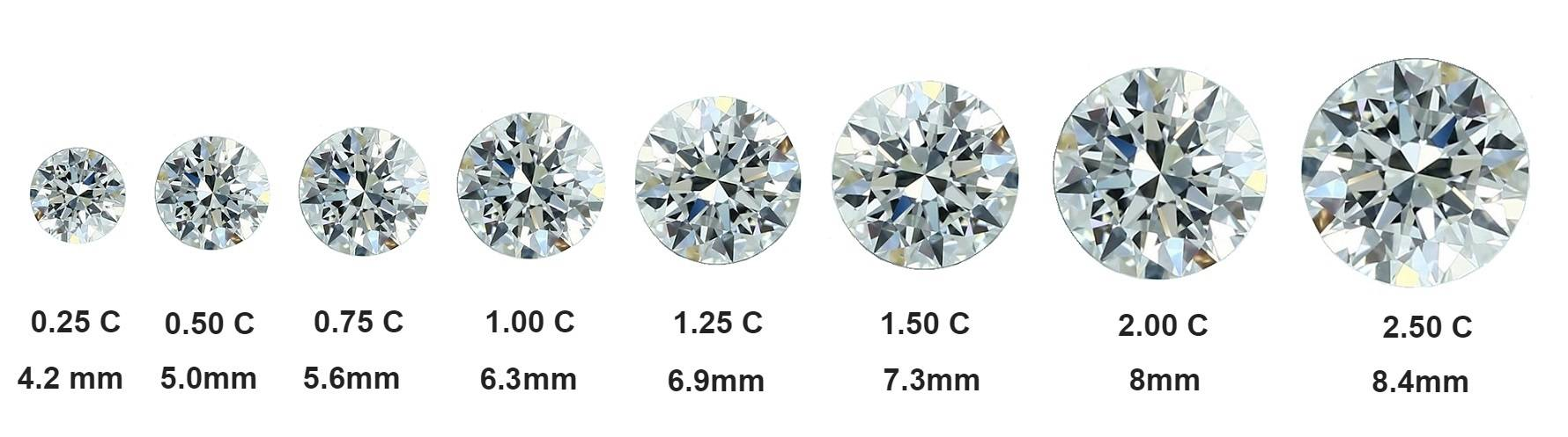 What is the size of a 1 cara diamond and a 2 carat diamond? - Pobjoy Diamonds