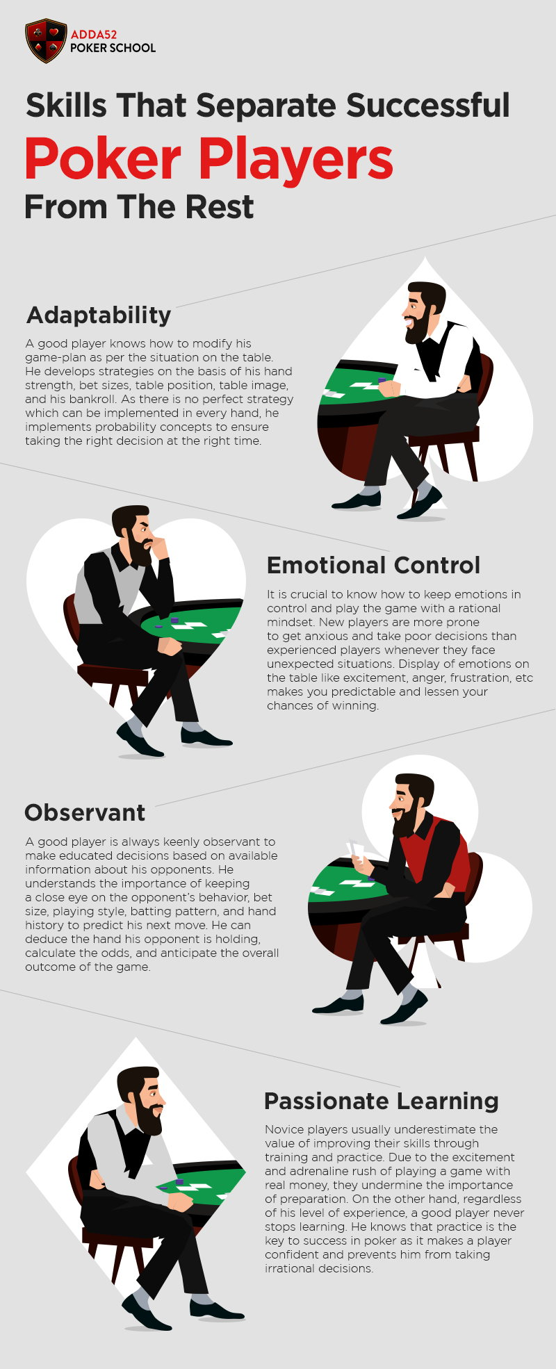 Skills That Separate Successful Poker Players From The Rest