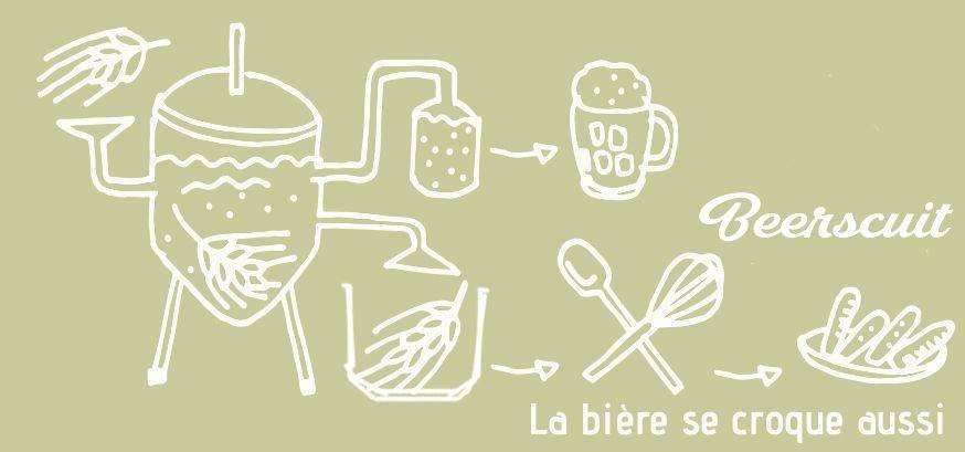 Beerscuit est un biscuit apéro recyclé, le zéro déchet de la bière, l'économie circulaire pour l'apéro