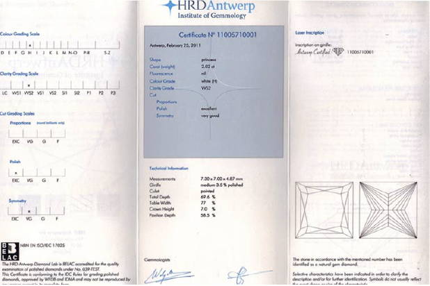 HRD Diamond Certificate yves lemay jewelry