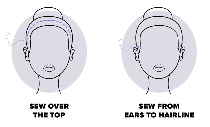 where to sew your human hair wig into your braids