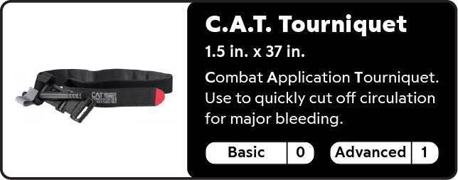 Micromend cut kit