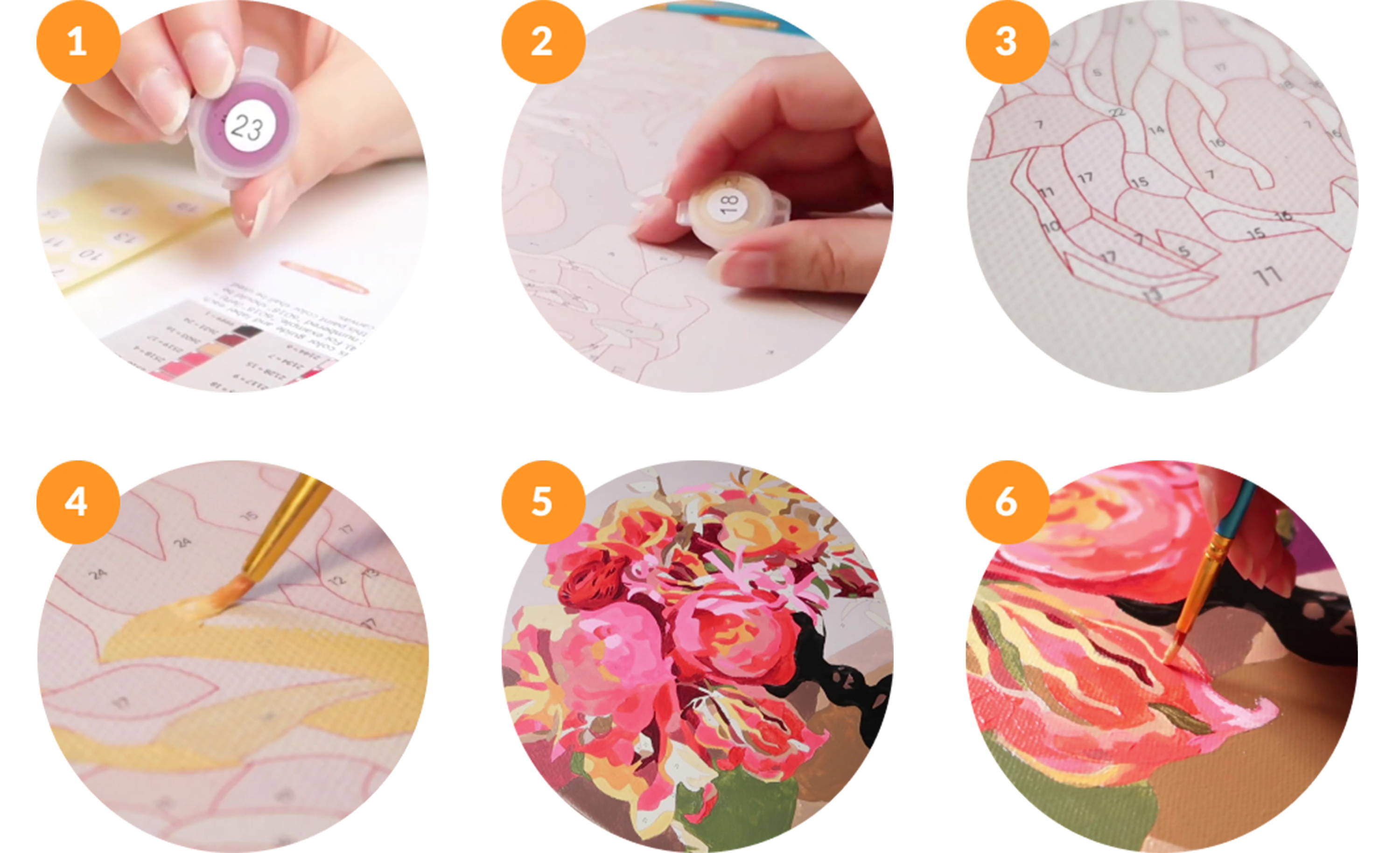 Paint by Numbers Step by Step