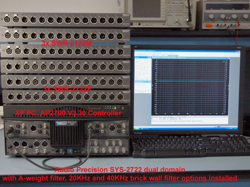 Audio Precision SYS-2722 System Two Cascade Audio Analyzer