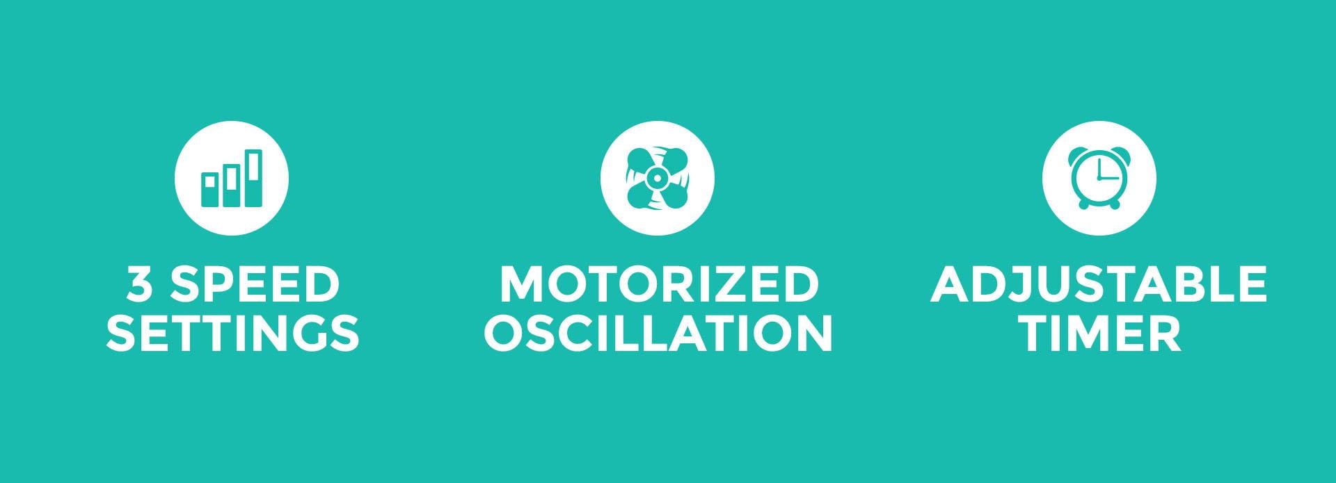 3 Speed Settings - Motorized Oscillation - Adjustable Timer