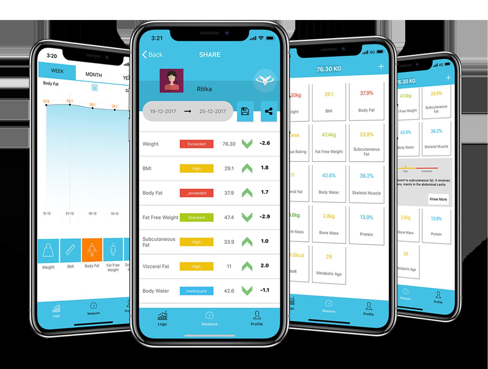 Actofit smartscale iOS application