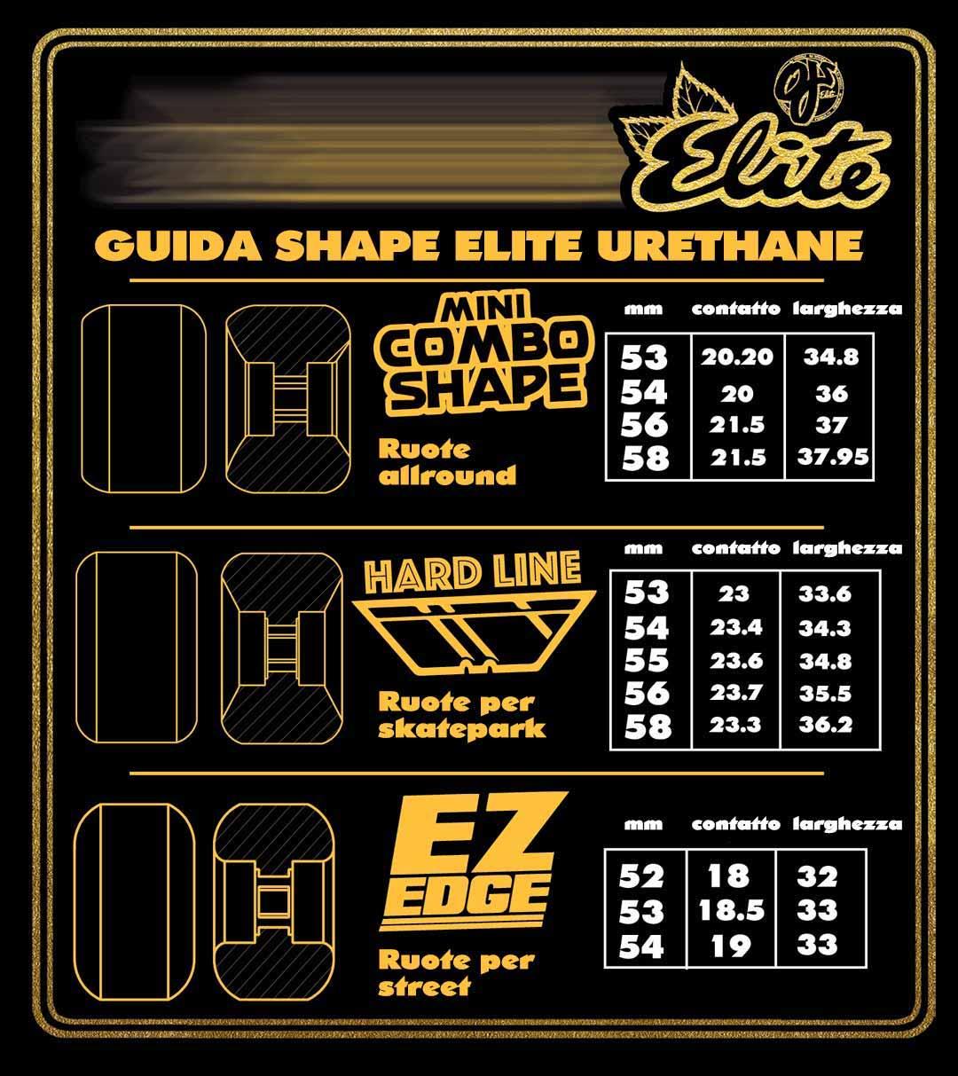 Guida shape e dimensioni ruote da skate OJ Wheels