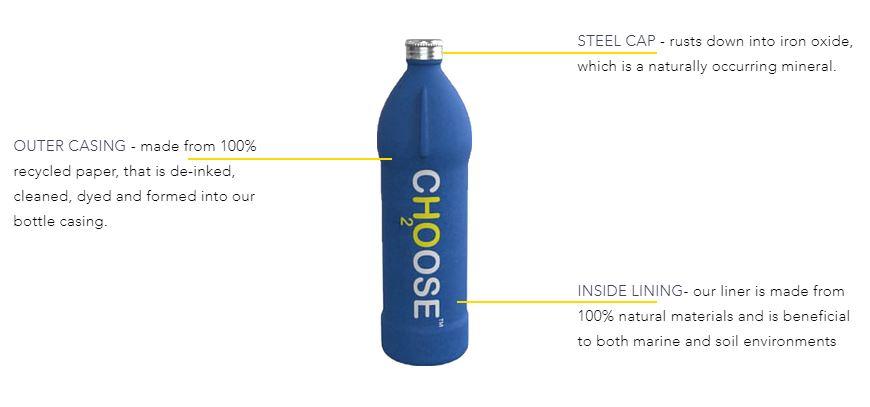 CH2OOSE-Bottle.jpg