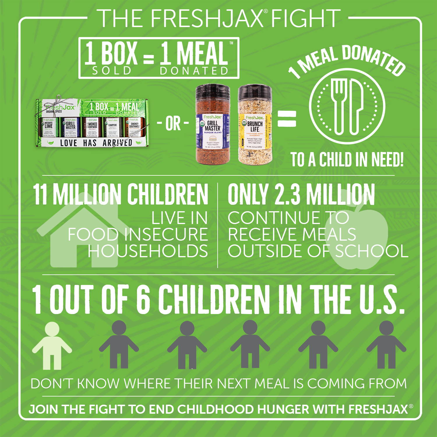 The FreshJax Fight infographic. 1 FreshJax 5 Pack gift set or 2 Large 8oz spice bottles = 1 meal donated to a child in need!