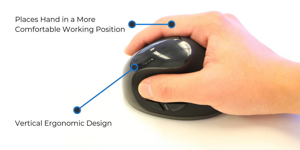small Vertical Ergonomic Mouse