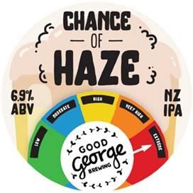 Chance of Haze NZIPA