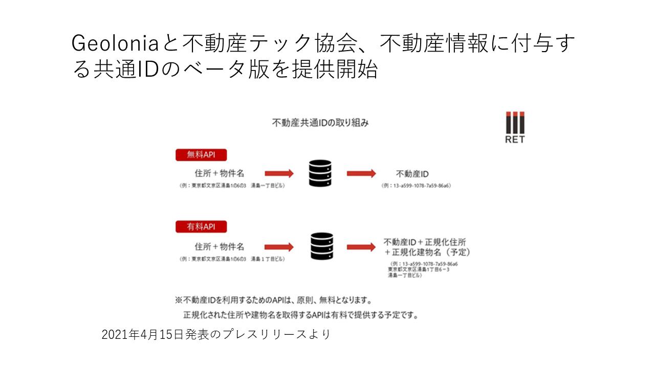 第2位:Geoloniaと不動産テック協会、不動産情報に付与する共通IDのベータ版を提供開始