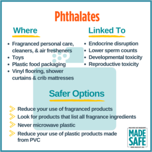Phthalates found in everyday products harmful for your baby