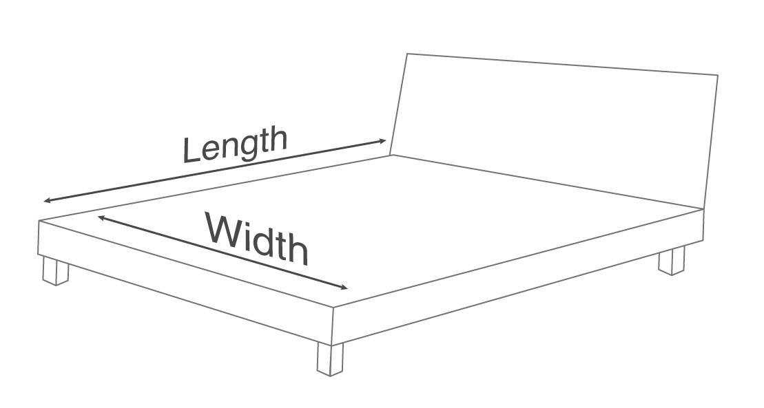 Mattress Ing Guide Size And, What Is The Standard Length Of A King Size Bed