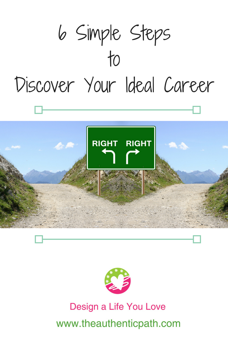 6 Simple Steps to Discover Your Ideal Career.png