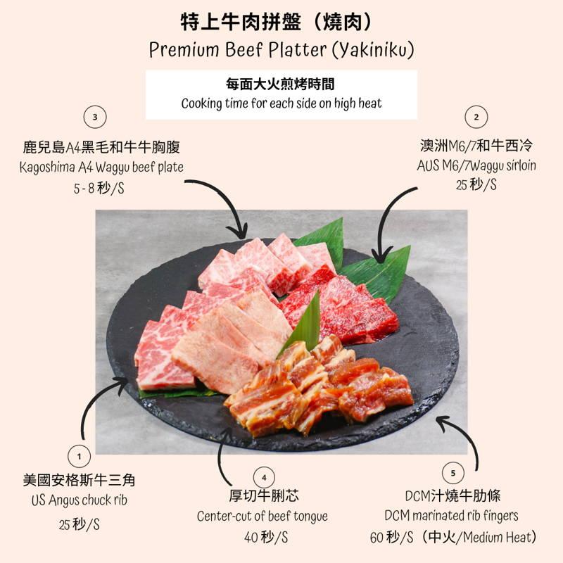 特上牛肉拼盤(燒肉)|Double Chefs Market