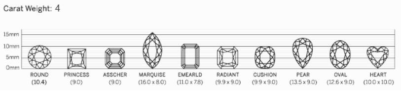 carat weight 4 scale of the diamond shapes yves lemay jewelry