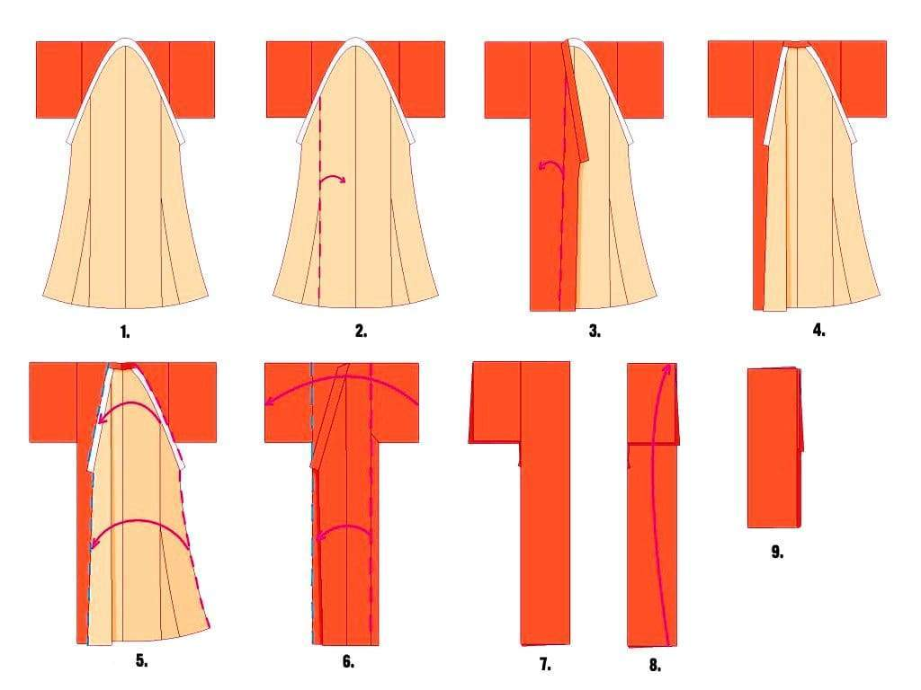 diagram of how to fold a kimono for storage