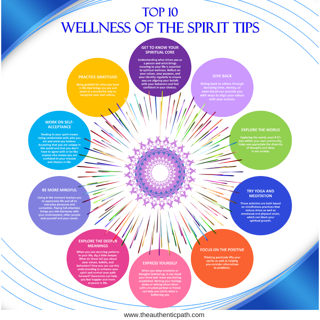 Top 10 Wellness of the Spirit Tips.png