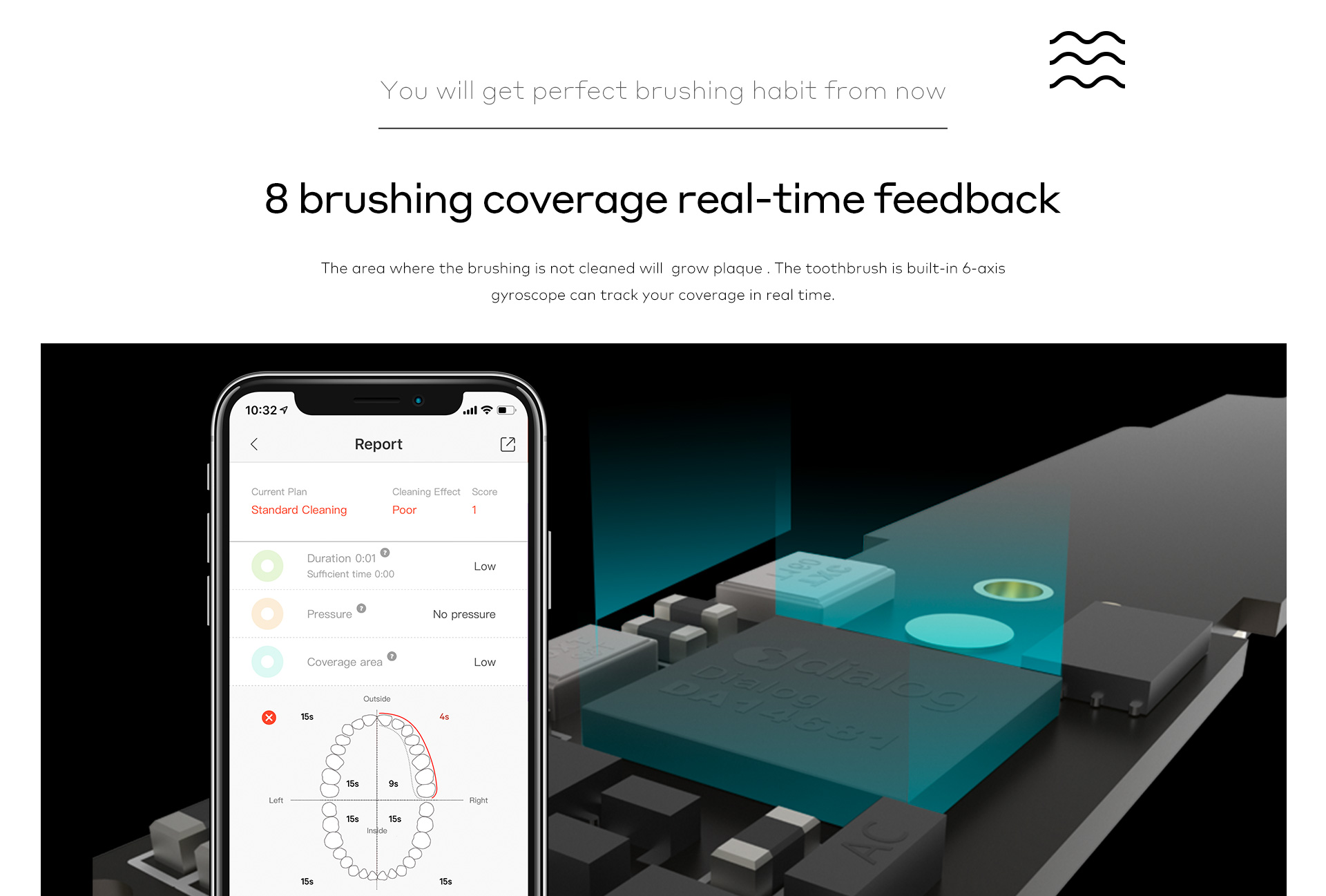 8 brushing coverage real-time feedback
