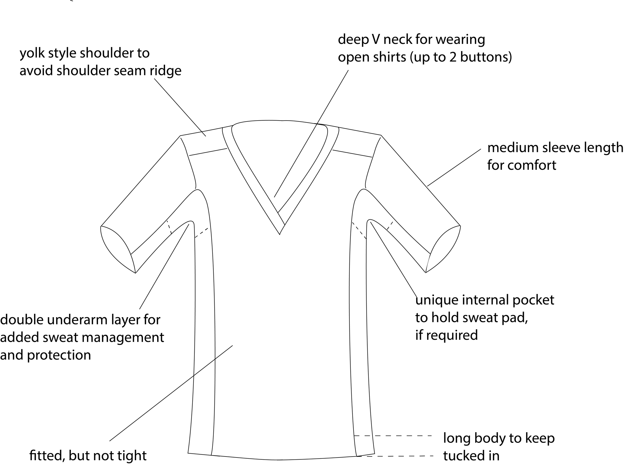 Drawing showing the design and features of the Oxford undershirt