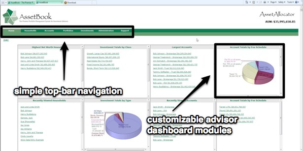 Customizable advisor dashboard gives advisors at-a-glance information about accounts.